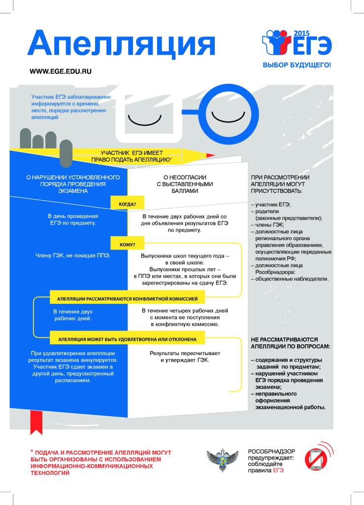 информационные плакаты по от москва купить каменного угля этом